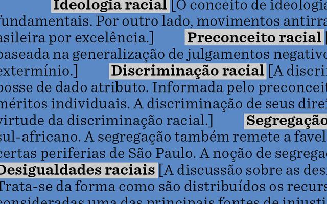 verbetes sobre racismo sobre fundo azul