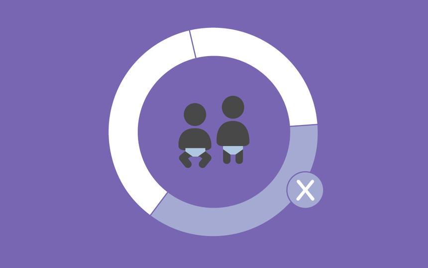 Gráfico de pizza com dois pictogramas de bebês sobre o fundo roxo